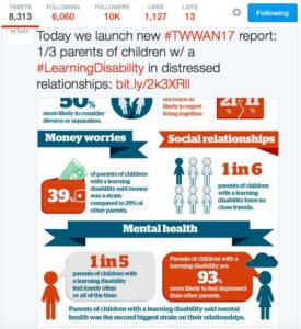1 in 5 parents of children with disability feel lonely